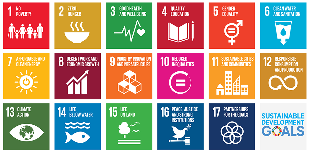 Graphic of San Jose, California's Sustainable Development Goals.
